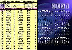 364 Day Sacred Calendar