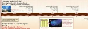 Bible Timeline image 1