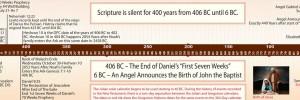 Bible Timeline image 11