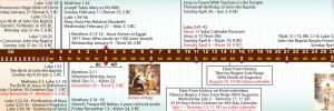 Bible Timeline image 12
