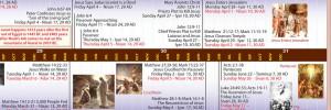 Bible Timeline image 14