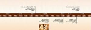 Bible Timeline image 3