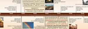 Bible Timeline image 5